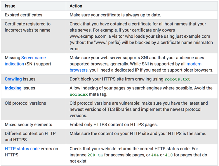 Migrating a Business Catalyst Website to HTTPS
